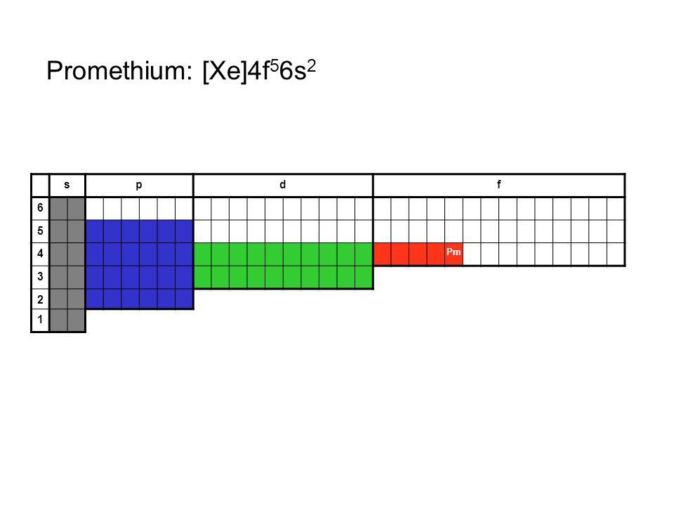 Promethium: [Xe]4f56s2 s p d f 6 5 4 Pm 3 2 1